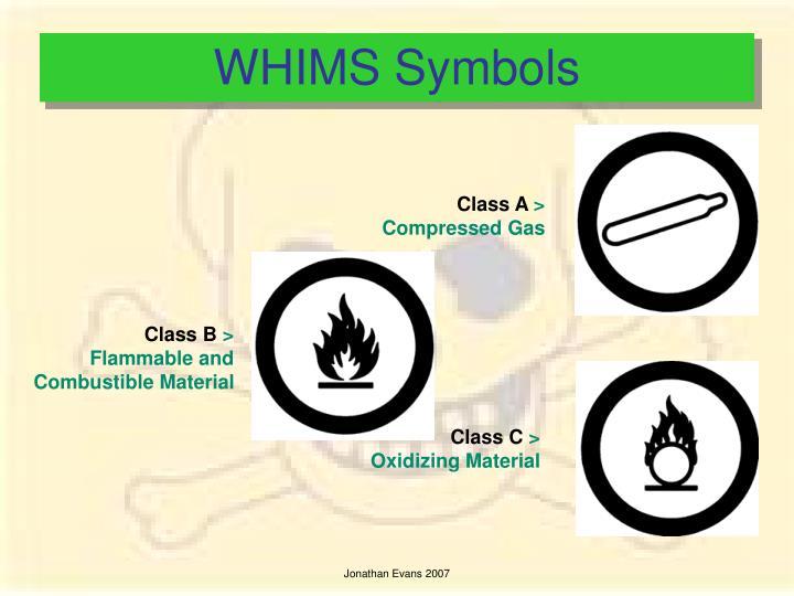 WHIMS Symbols