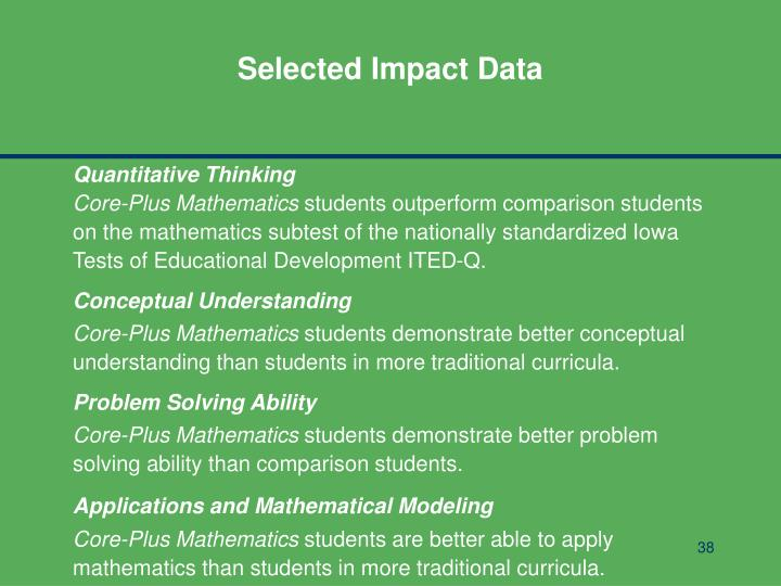 Selected Impact Data