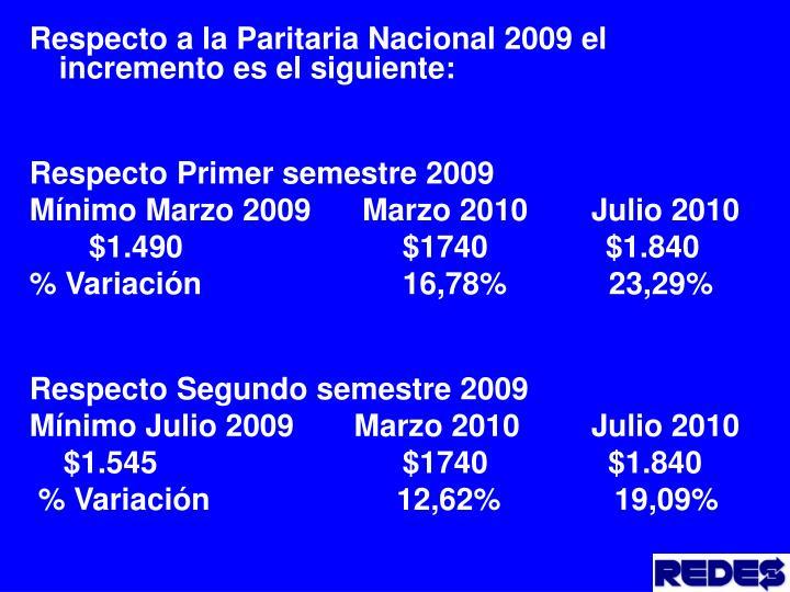 Respecto a la Paritaria Nacional 2009 el incremento es el siguiente: