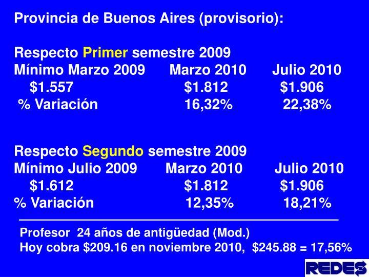 Provincia de Buenos Aires (provisorio):