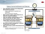 failover service architecture and features