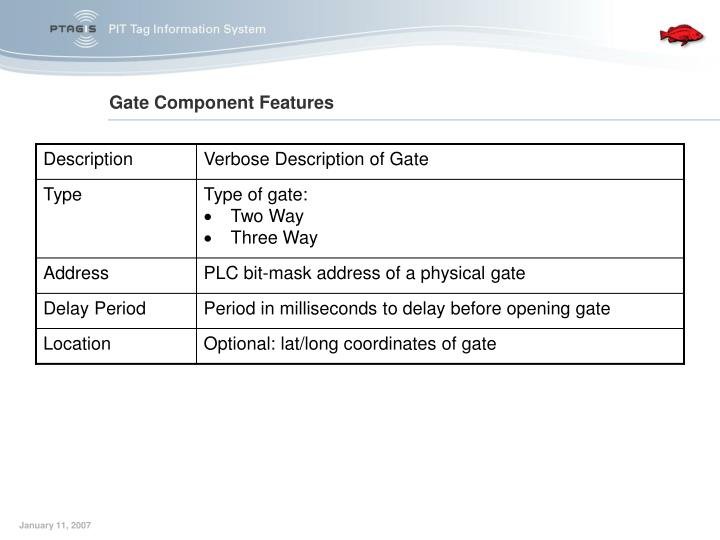 Gate Component Features