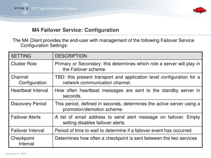 M4 Failover Service: Configuration