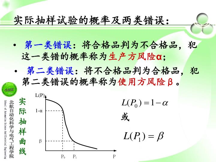 实际抽样试验的概率及两类错误: