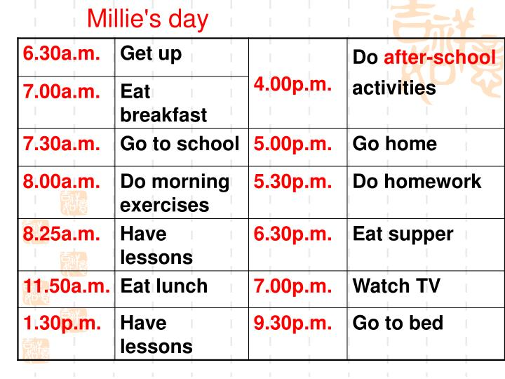 Millie's day