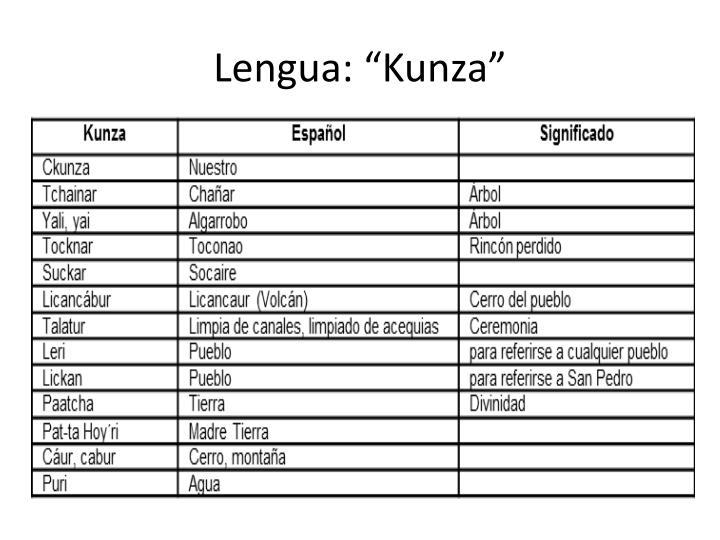 """Lengua: """""""