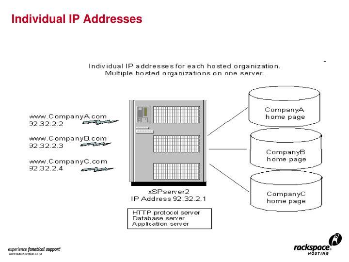 Individual IP Addresses