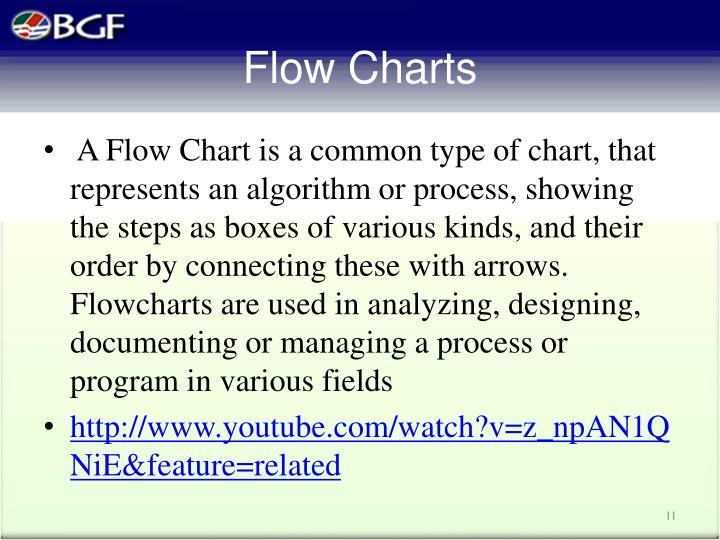 Flow Charts