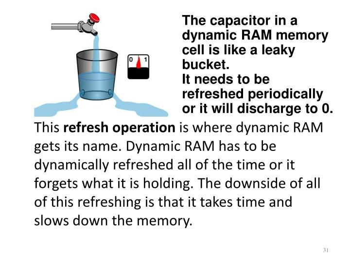 The capacitor in a dynamic RAM memory cell is like a leaky bucket.