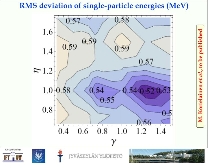 RMS deviation of single-particle energies (MeV)