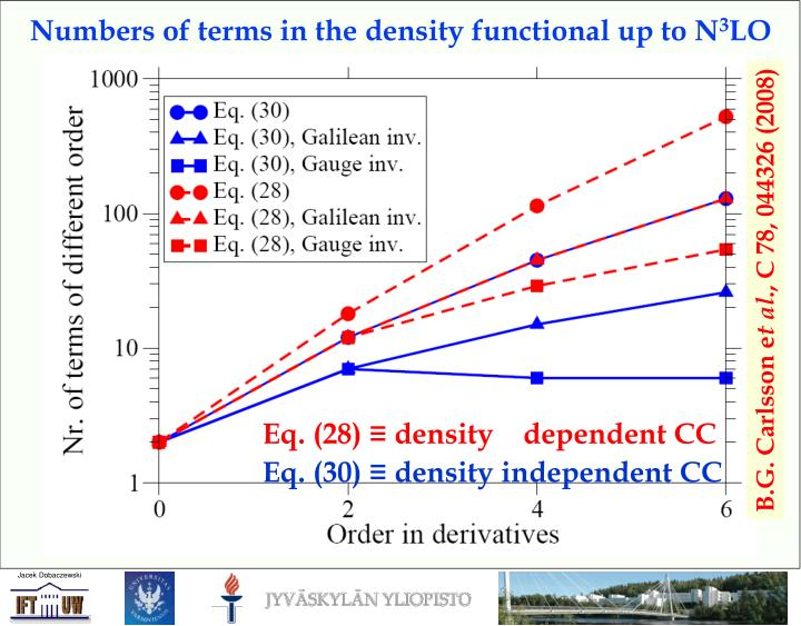 Numbers of terms in the density functional up to N