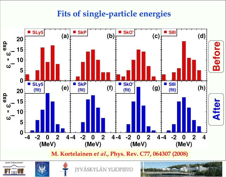 Fits of single-particle energies