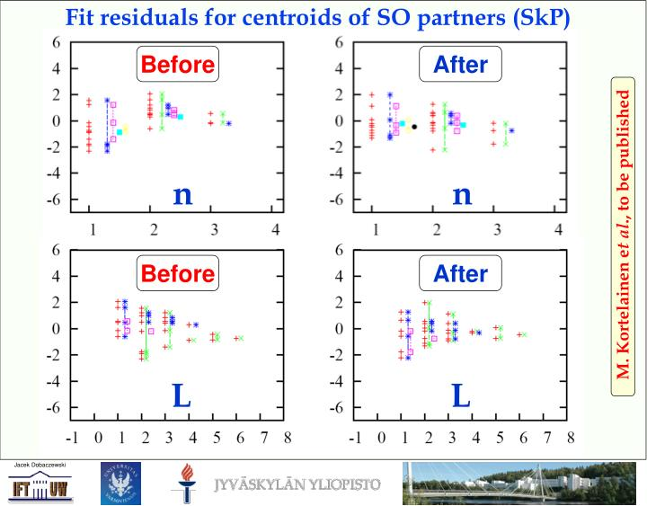 Fit residuals for centroids of SO partners (SkP)