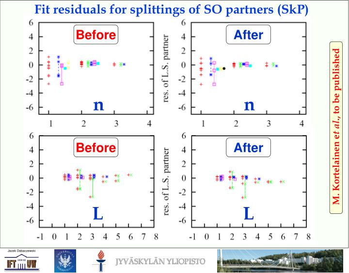 Fit residuals for splittings of SO partners (SkP)