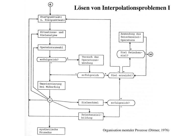 Lösen von Interpolationsproblemen I