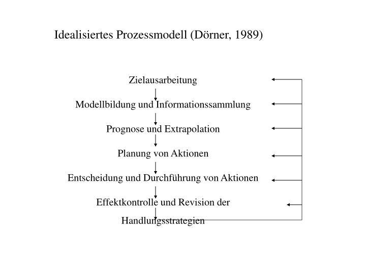 Idealisiertes Prozessmodell (Dörner, 1989)
