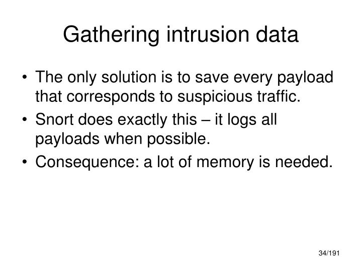 Gathering intrusion data