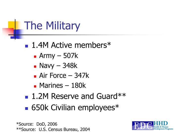 The Military