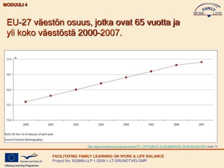 EU-27 väestön osuus, jotka ovat 65 vuotta ja yli koko väestöstä 2000-2007.