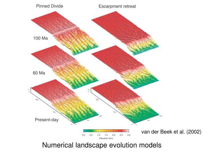 van der Beek et al. (2002)