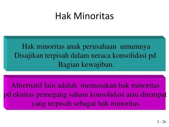 Hak Minoritas