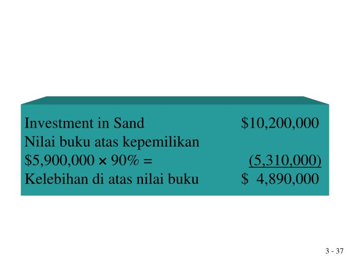 Investment in Sand$10,200,000