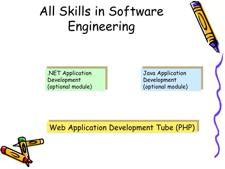 All Skills in Software Engineering