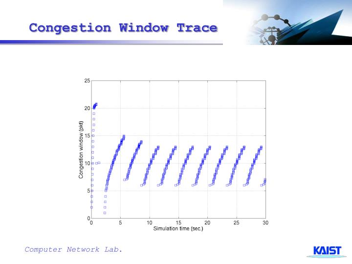 Congestion Window Trace