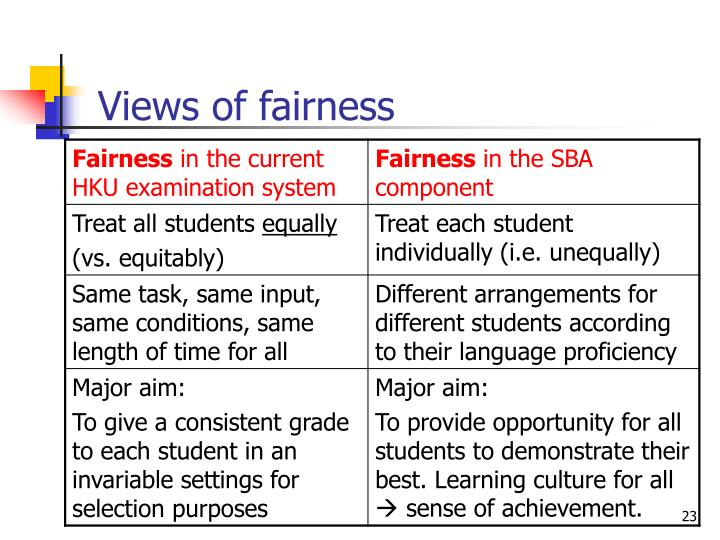 Views of fairness