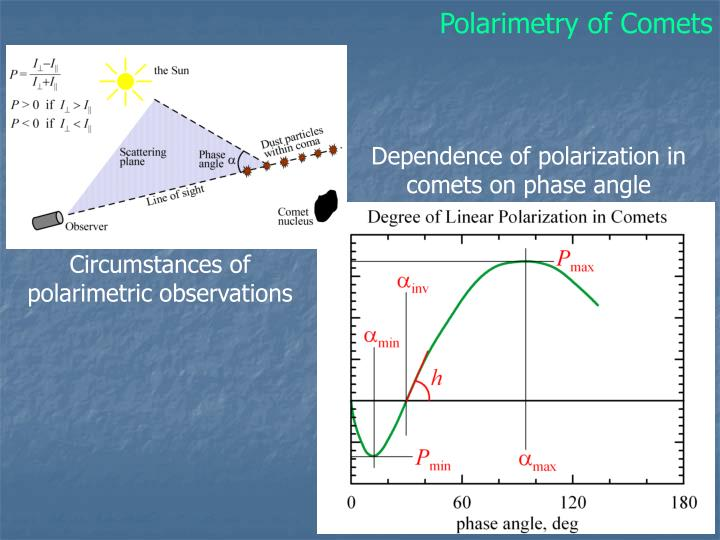 Polarimetry of Comets