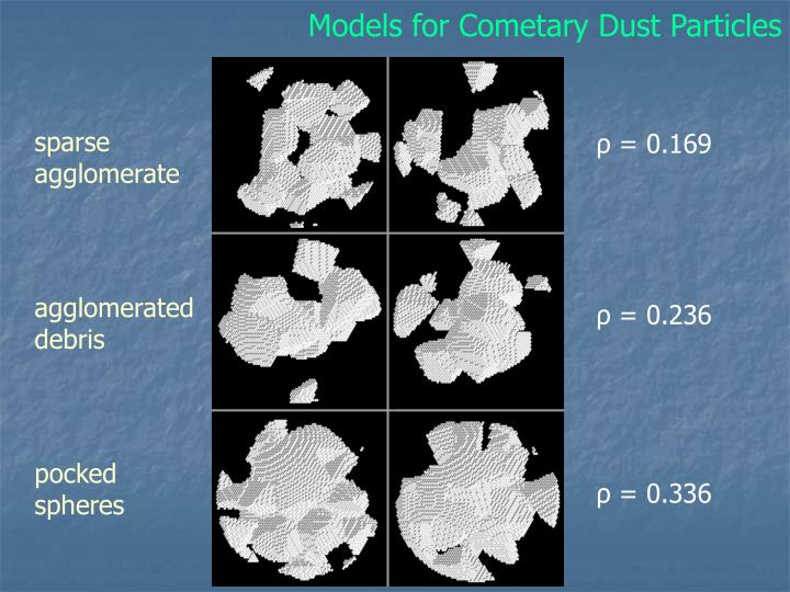 Models for Cometary Dust Particles