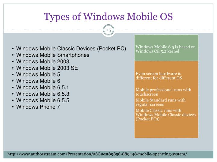 Types of Windows Mobile OS