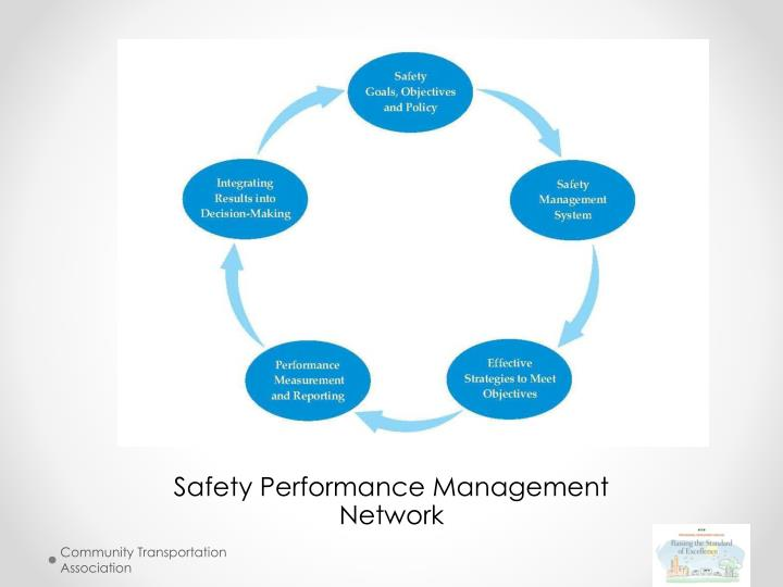 Safety Performance Management Network