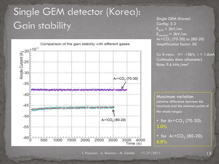 Single GEM detector (Korea):