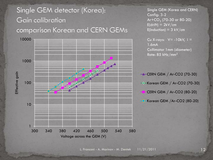 Single GEM (Korea and CERN)