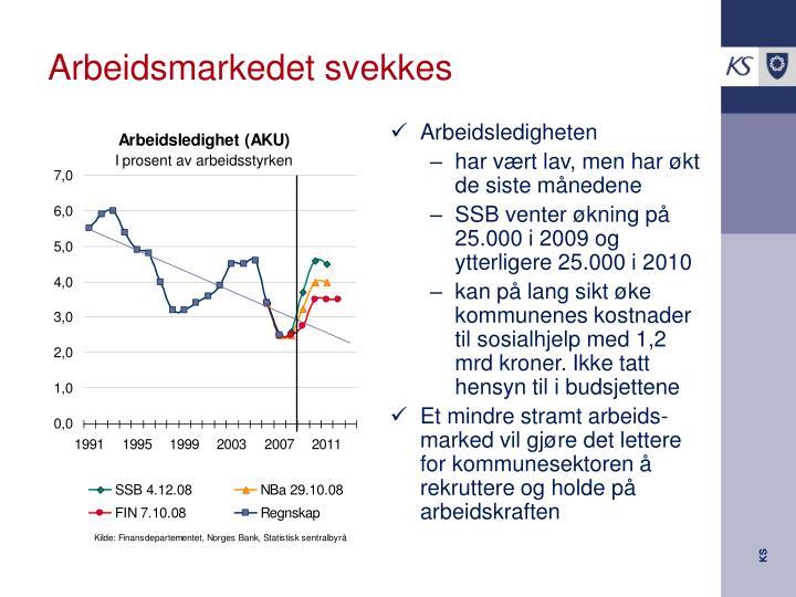 Arbeidsmarkedet svekkes