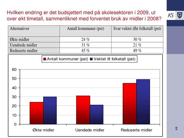Hvilken endring er det budsjettert med på skolesektoren i 2009, ut over økt timetall, sammenliknet med forventet bruk av midler i 2008?