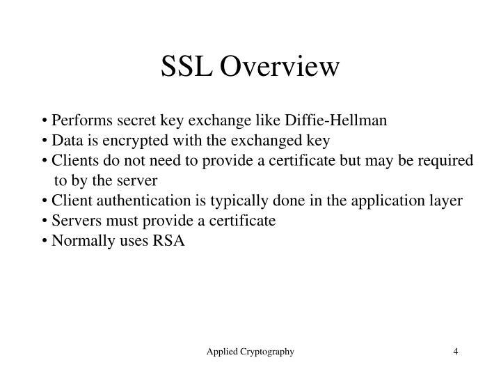 SSL Overview