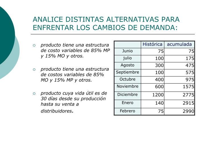ANALICE DISTINTAS ALTERNATIVAS PARA ENFRENTAR LOS CAMBIOS DE DEMANDA: