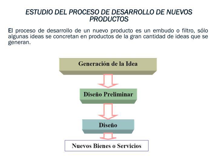 ESTUDIO DEL PROCESO DE DESARROLLO DE NUEVOS PRODUCTOS