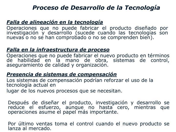 Proceso de Desarrollo de la Tecnología