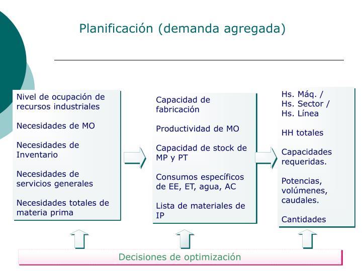 Planificación (demanda agregada)