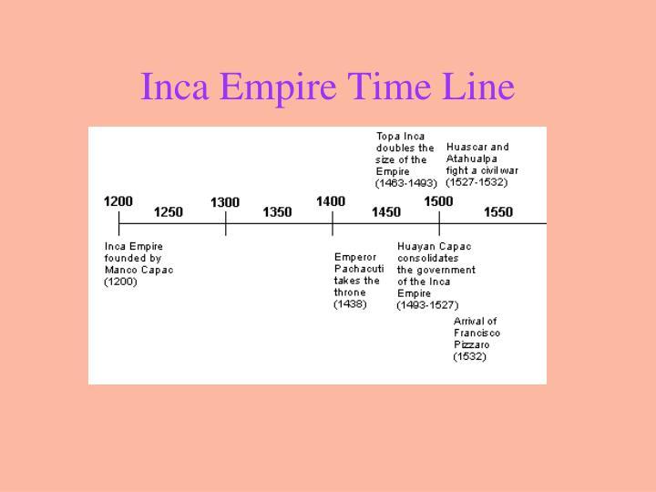 Inca Empire Time Line