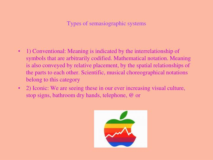 Types of semasiographic systems