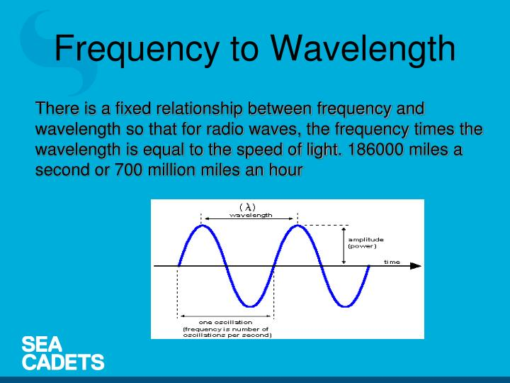 Frequency to Wavelength