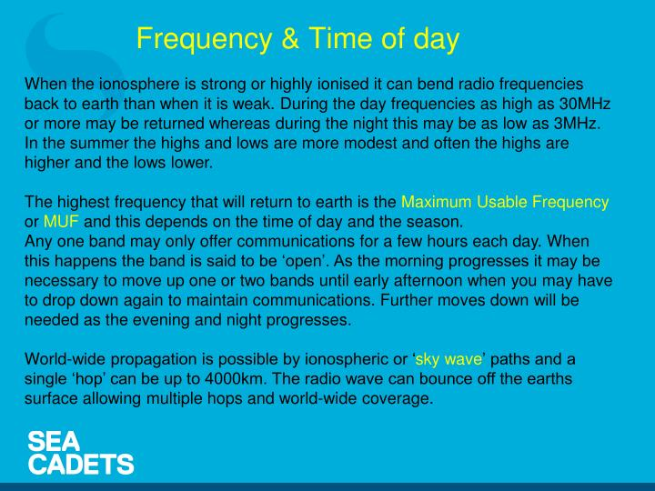 Frequency & Time of day