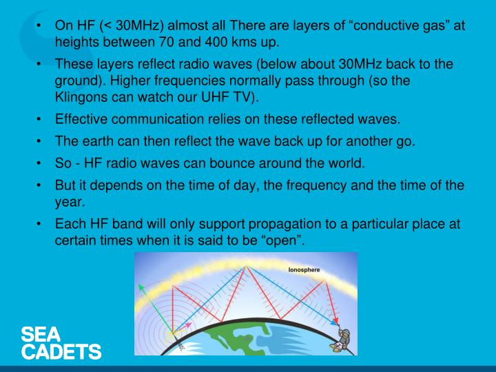 """On HF (< 30MHz) almost all There are layers of """"conductive gas"""" at heights between 70 and 400 kms up."""