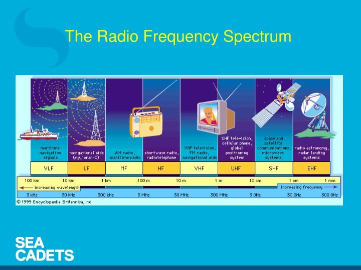 The Radio Frequency Spectrum
