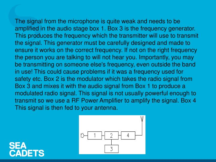 The signal from the microphone is quite weak and needs to be amplified in the audio stage box 1. Box 3 is the frequency generator. This produces the frequency which the transmitter will use to transmit the signal. This generator must be carefully designed and made to ensure it works on the correct frequency. If not on the right frequency the person you are talking to will not hear you. Importantly, you may be transmitting on someone else's frequency, even outside the band in use! This could cause problems if it was a frequency used for safety etc. Box 2 is the modulator which takes the radio signal from Box 3 and mixes it with the audio signal from Box 1 to produce a modulated radio signal. This signal is not usually powerful enough to transmit so we use a RF Power Amplifier to amplify the signal. Box 4 This signal is then fed to your antenna.