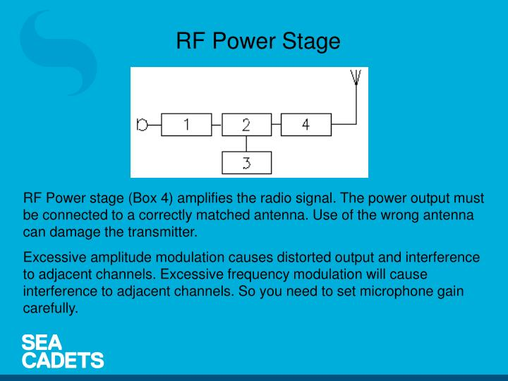 RF Power Stage